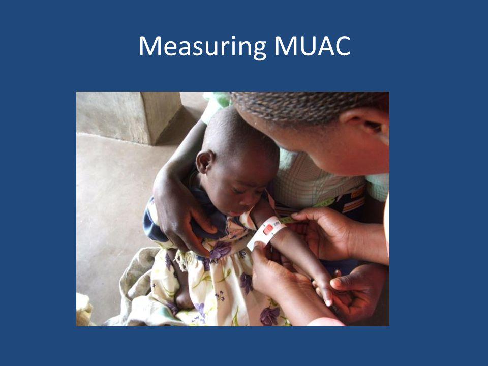 Measuring MUAC