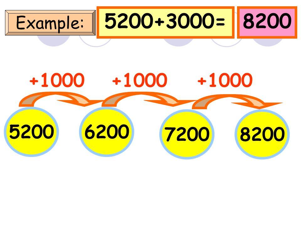 5000+3000=8000 Example: 5000 +1000 6000 70008000 +1000