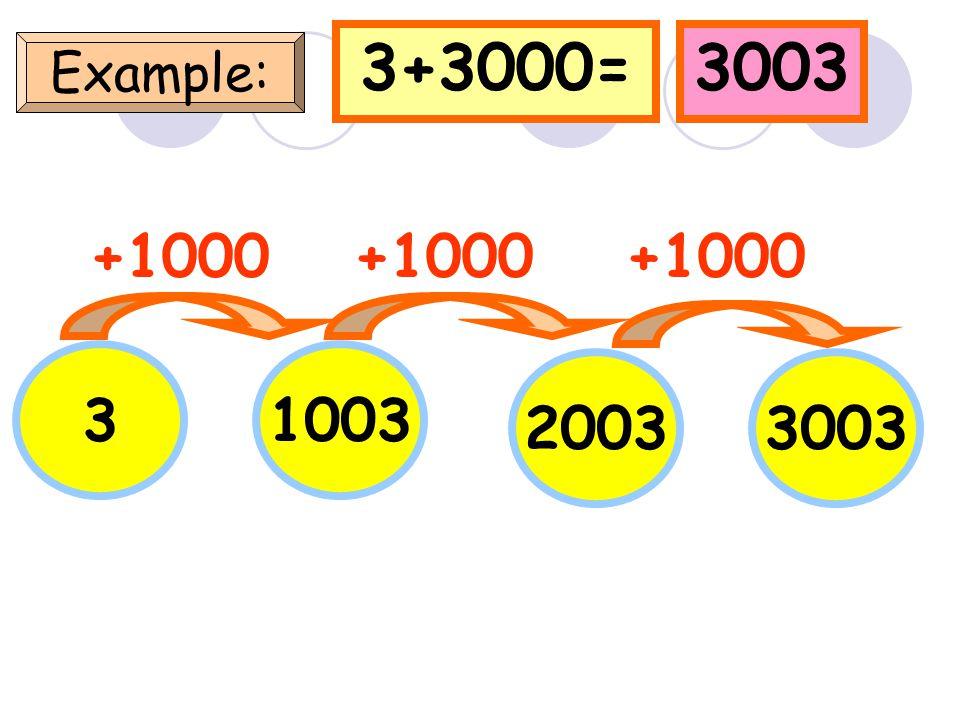 1245+3000=4245 Example: 1245 +1000 2245 32454245 +1000