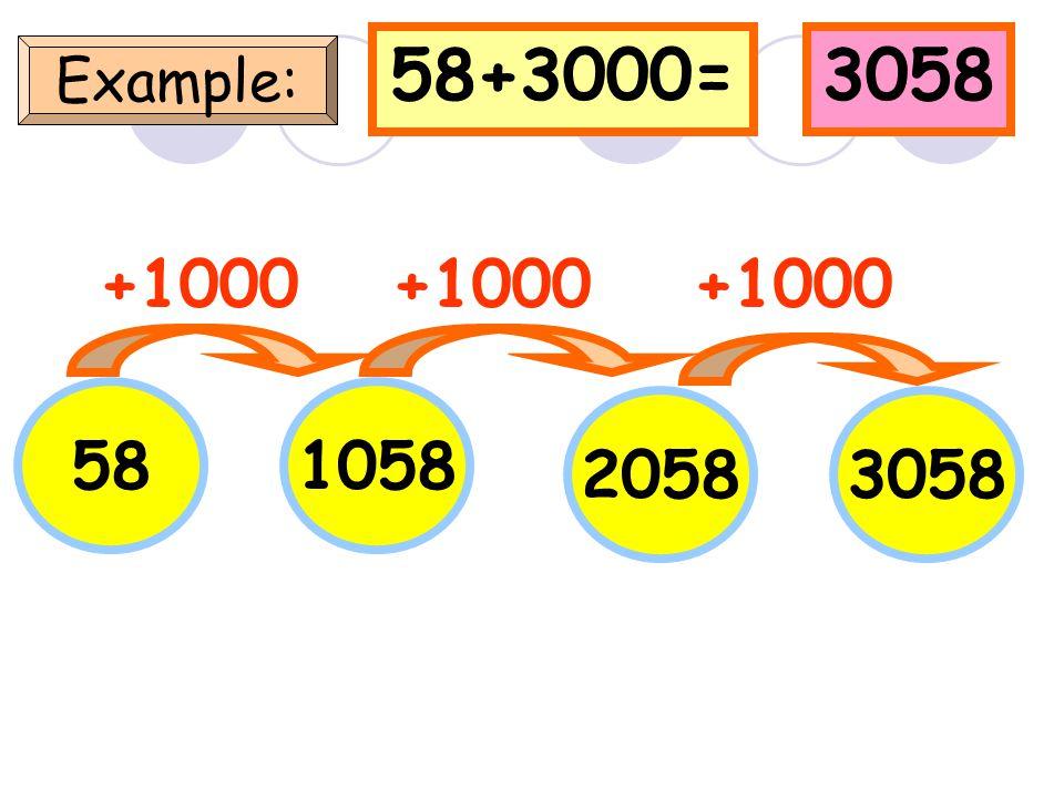 3+3000=3003 Example: 3 +1000 1003 20033003 +1000
