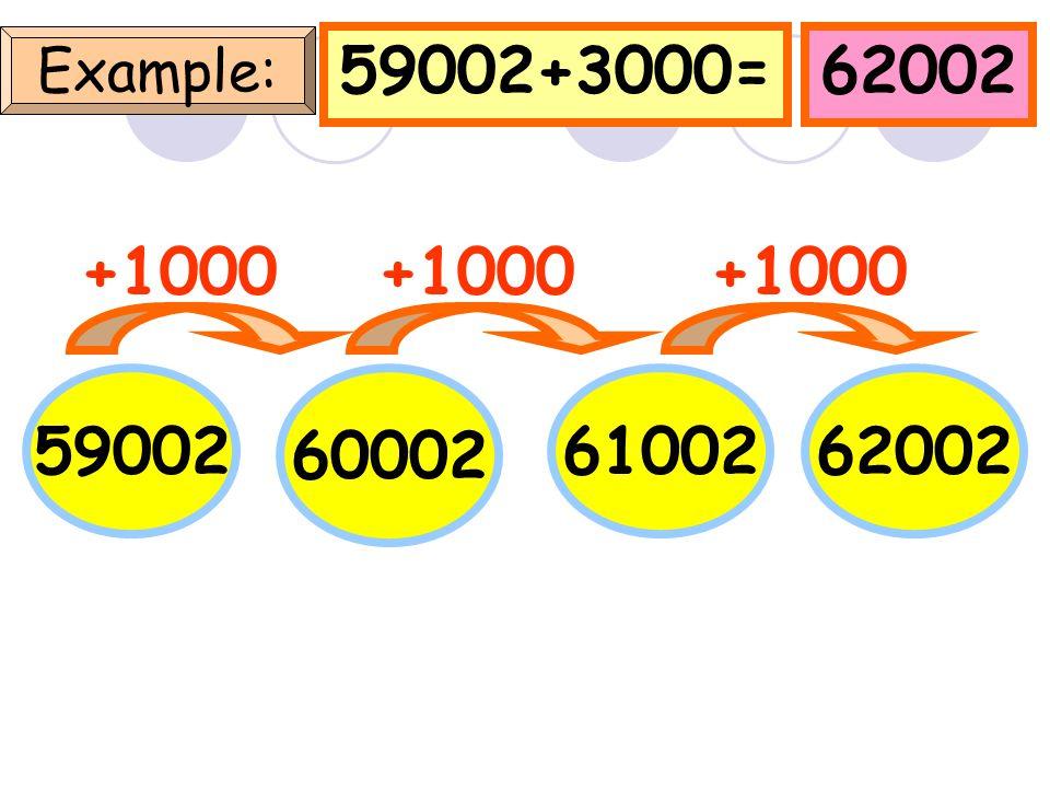 8736+3000=11736 Example: 8736 +1000 9736 1073611736 +1000
