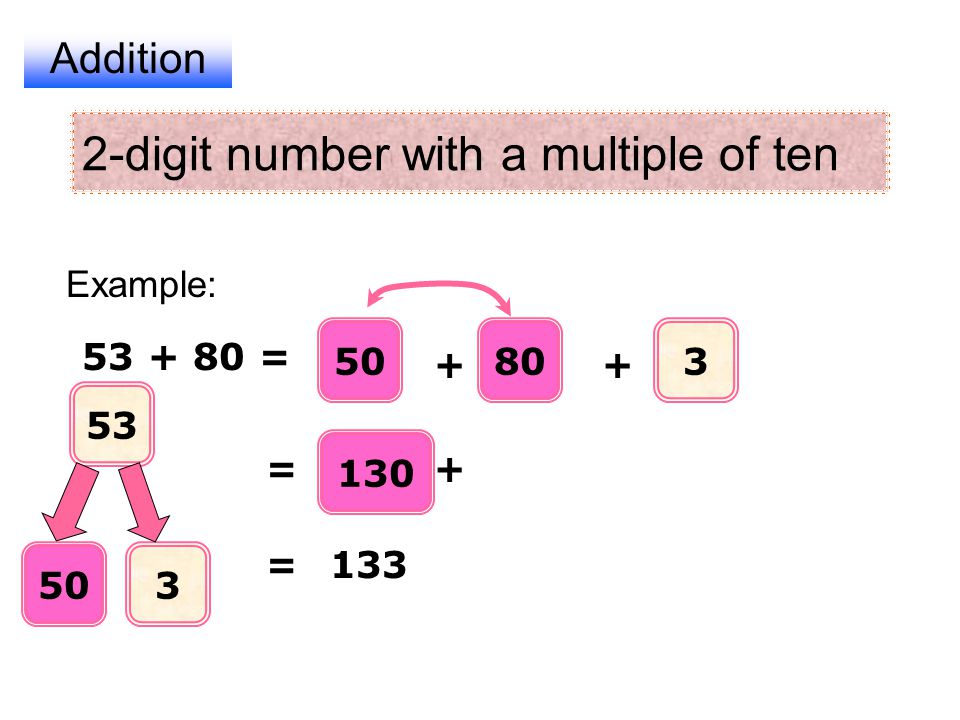 2-digit number with a multiple of ten Addition 97 907 80 Example: 177 97 + 80 = 7 ++ += 170 =