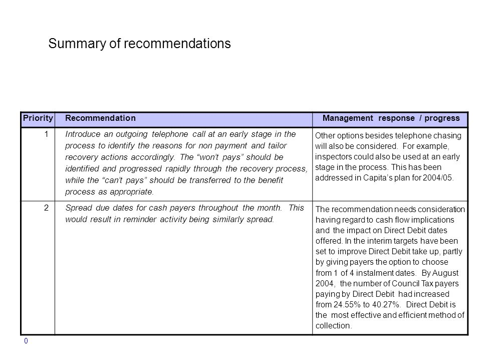 0 Summary of recommendations PriorityRecommendationManagement response / progress 1 Introduce an outgoing telephone call at an early stage in the process to identify the reasons for non payment and tailor recovery actions accordingly.