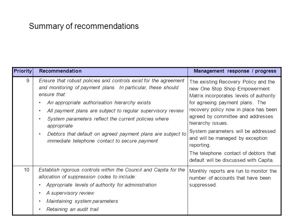 3 Summary of recommendations PriorityRecommendationManagement response / progress 9 Ensure that robust policies and controls exist for the agreement and monitoring of payment plans.
