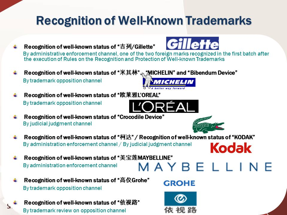 Recognition of well-known status of 吉列 /Gillette By administrative enforcement channel, one of the two foreign marks recognized in the first batch after the execution of Rules on the Recognition and Protection of Well-known Trademarks Recognition of well-known status of 米其林 、 MICHELIN and Bibendum Device By trademark opposition channel Recognition of well-known status of 欧莱雅 L'OREAL By trademark opposition channel Recognition of well-known status of Crocodile Device By judicial judgment channel Recognition of well-known status of 柯达 / Recognition of well-known status of KODAK By administration enforcement channel / By judicial judgment channel Recognition of well-known status of 美宝莲 MAYBELLINE By administration enforcement channel Recognition of well-known status of 高仪 Grohe By trademark opposition channel Recognition of well-known status of 依视路 By trademark review on opposition channel Recognition of Well-Known Trademarks