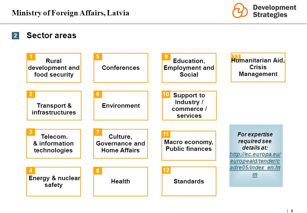 Ministry of Foreign Affairs, Latvia 8 13 2 Sector areas Rural development and food security Transport & infrastructures 1 2 Telecom.