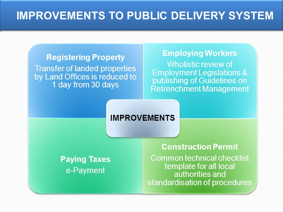 IMPROVEMENTS TO PUBLIC DELIVERY SYSTEM Registering Property Transfer of landed properties by Land Offices is reduced to 1 day from 30 days Employing Workers Wholistic review of Employment Legislations & publishing of Guidelines on Retrenchment Management Paying Taxes e-Payment Construction Permit Common technical checklist template for all local authorities and standardisation of procedures IMPROVEMENTS
