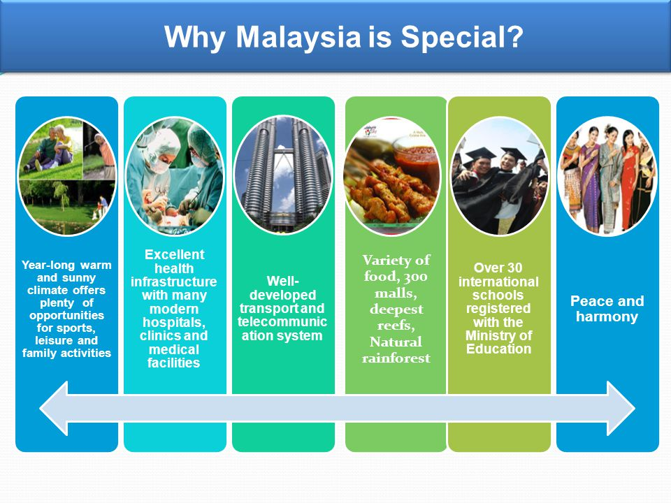 Political & Economic Stability Pro-business Government Liberal Investment Policies Transparent Policies Policy of Welcome Well Developed Infrastructure Sound Banking System Harmonious Industrial Relations Trainable & Educated Labour Force Quality of Life Good Track Record WHY MALAYSIA ?