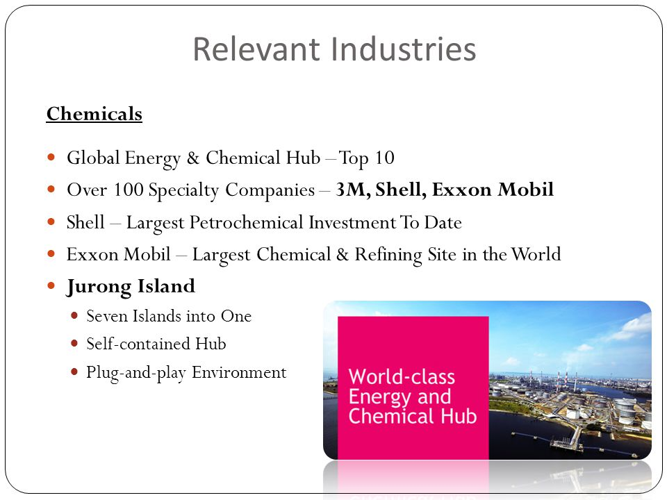 Relevant Industries Chemicals Global Energy & Chemical Hub – Top 10 Over 100 Specialty Companies – 3M, Shell, Exxon Mobil Shell – Largest Petrochemical Investment To Date Exxon Mobil – Largest Chemical & Refining Site in the World Jurong Island Seven Islands into One Self-contained Hub Plug-and-play Environment