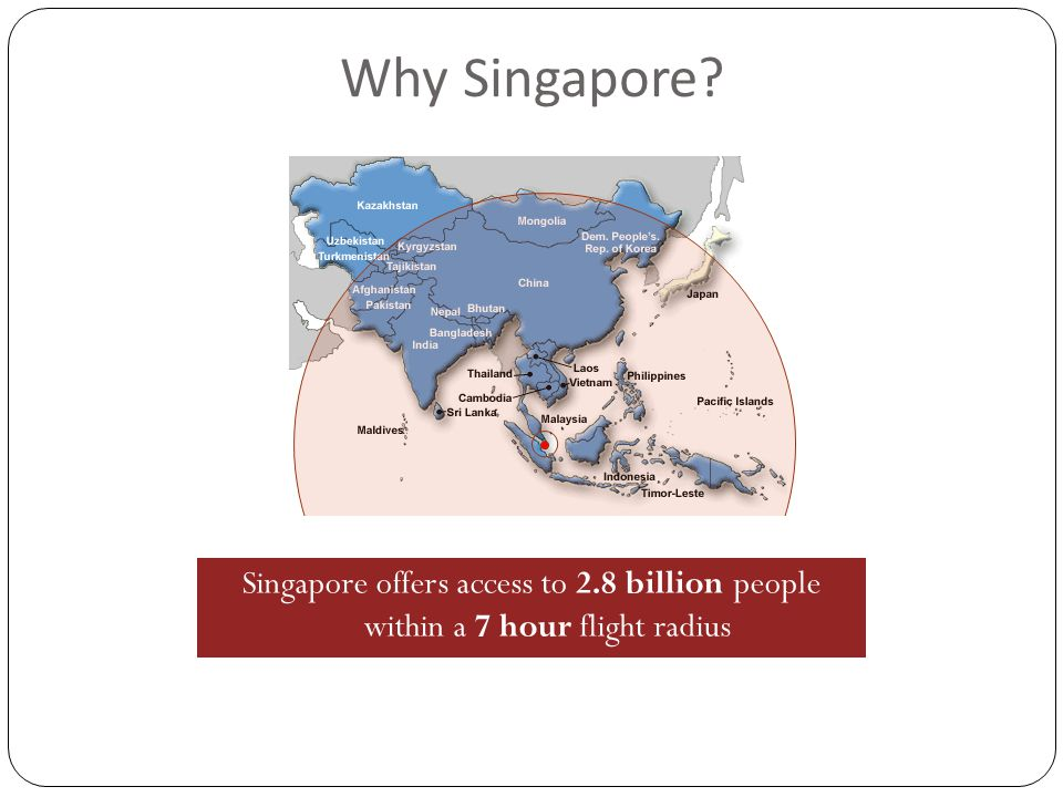 Why Singapore Singapore offers access to 2.8 billion people within a 7 hour flight radius