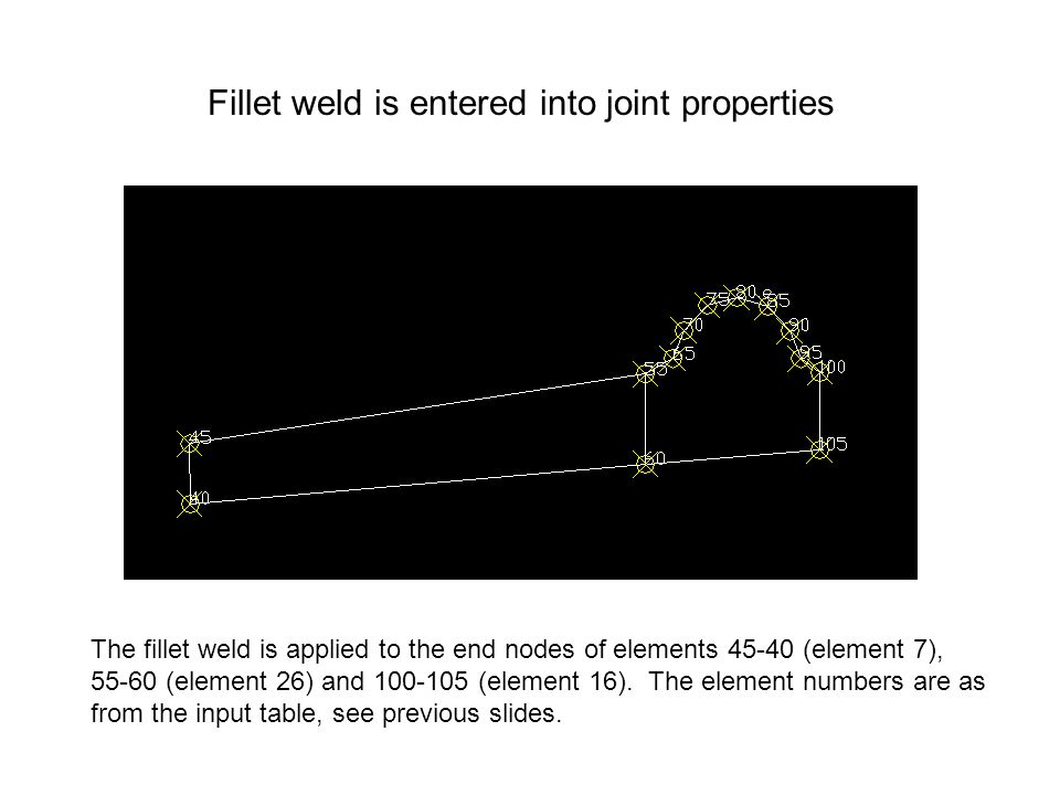 Fillet weld is entered into joint properties The fillet weld is applied to the end nodes of elements 45-40 (element 7), 55-60 (element 26) and 100-105