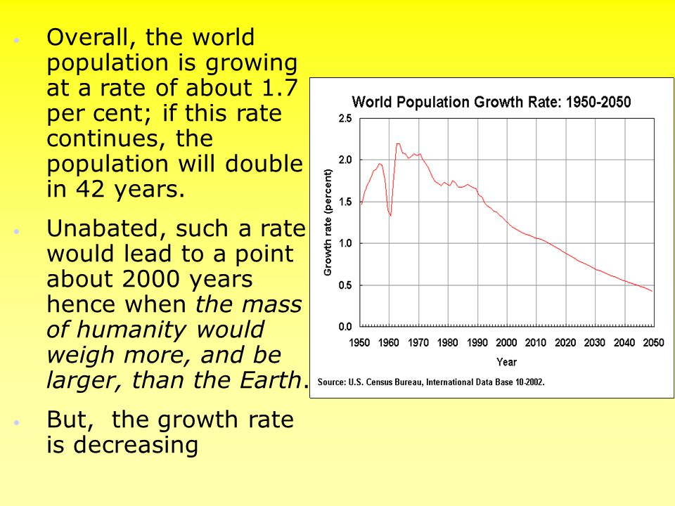Overall, the world population is growing at a rate of about 1.7 per cent; if this rate continues, the population will double in 42 years. Unabated, su