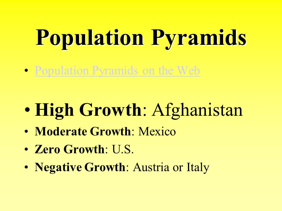Population Pyramids Population Pyramids on the Web High Growth: Afghanistan Moderate Growth: Mexico Zero Growth: U.S. Negative Growth: Austria or Ital