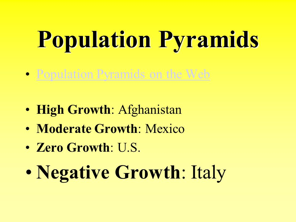 Population Pyramids Population Pyramids on the Web High Growth: Afghanistan Moderate Growth: Mexico Zero Growth: U.S. Negative Growth: Italy