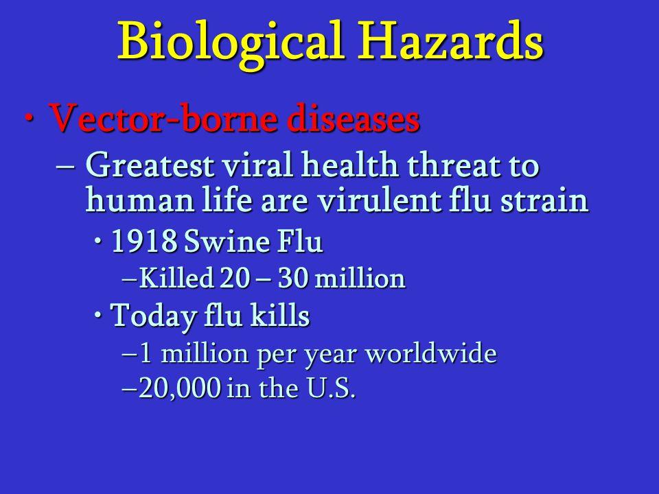 Biological Hazards Vector-borne diseasesVector-borne diseases –Greatest viral health threat to human life are virulent flu strain 1918 Swine Flu1918 S