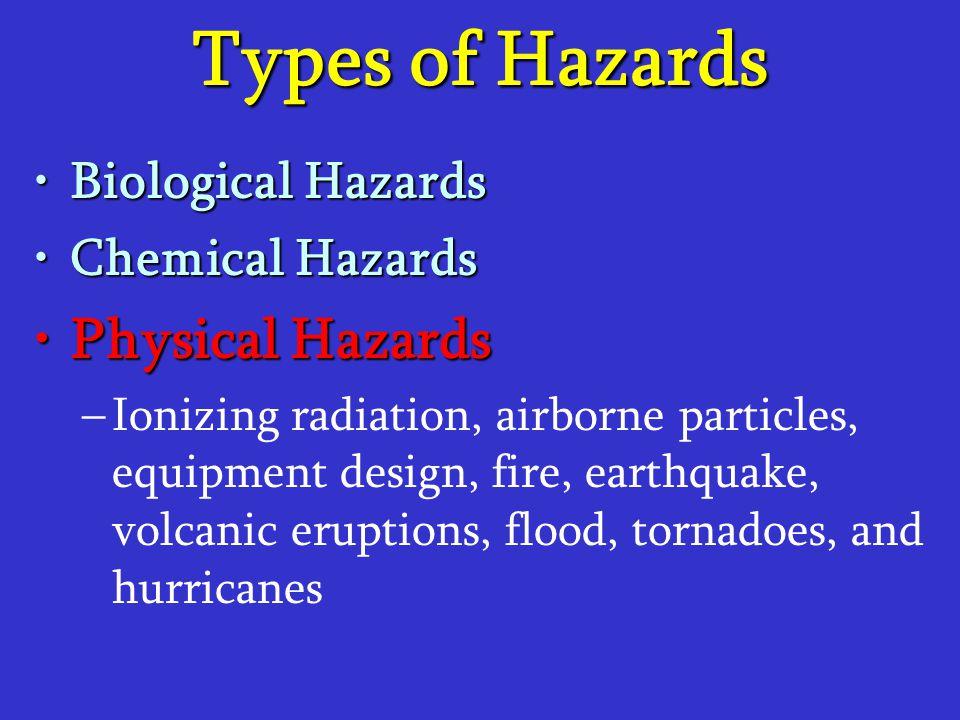 Types of Hazards Biological HazardsBiological Hazards Chemical HazardsChemical Hazards Physical HazardsPhysical Hazards – –Ionizing radiation, airborn