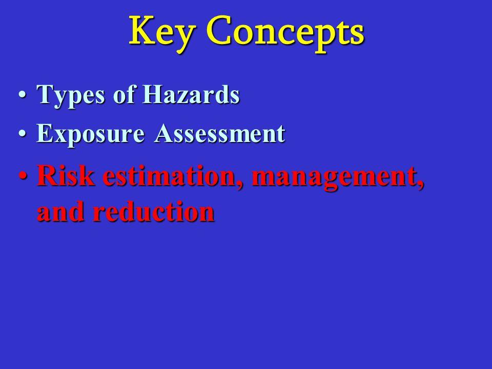 Key Concepts Types of HazardsTypes of Hazards Exposure AssessmentExposure Assessment Risk estimation, management, and reductionRisk estimation, manage