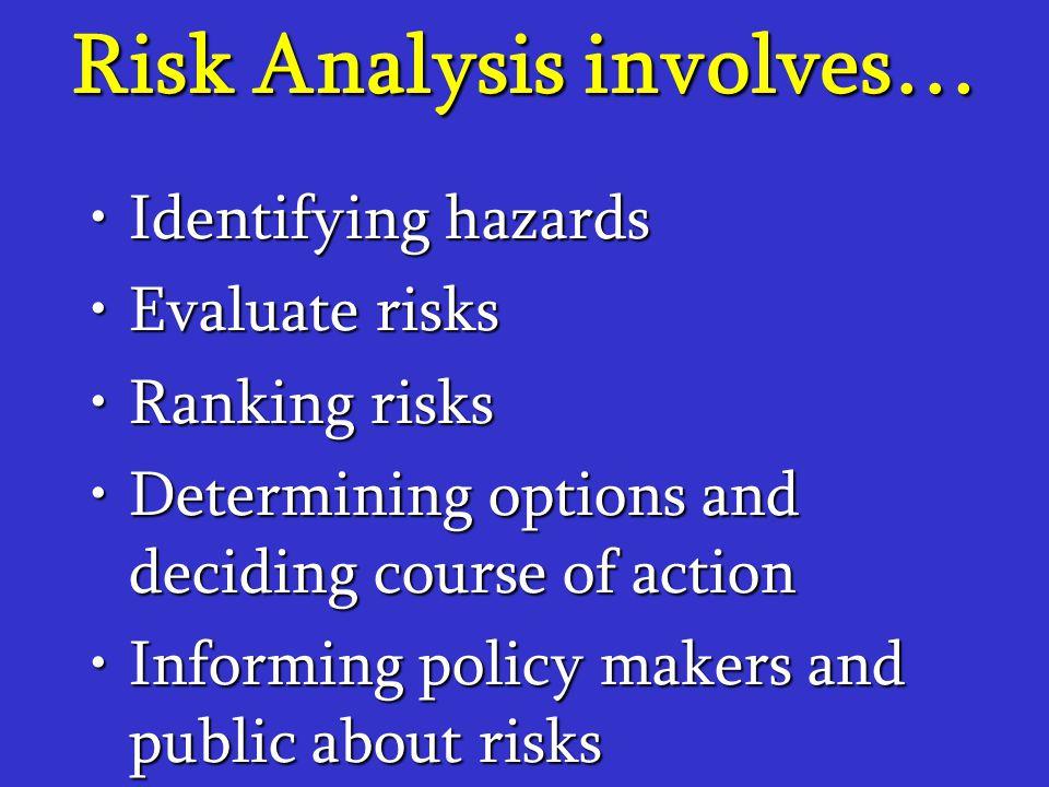 Risk Analysis involves… Identifying hazardsIdentifying hazards Evaluate risksEvaluate risks Ranking risksRanking risks Determining options and decidin
