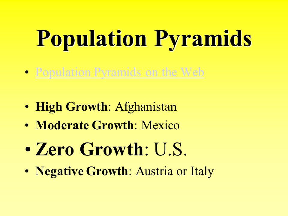 Population Pyramids Population Pyramids on the Web High Growth: Afghanistan Moderate Growth: Mexico Zero Growth: U.S. Negative Growth: Austria or Ital