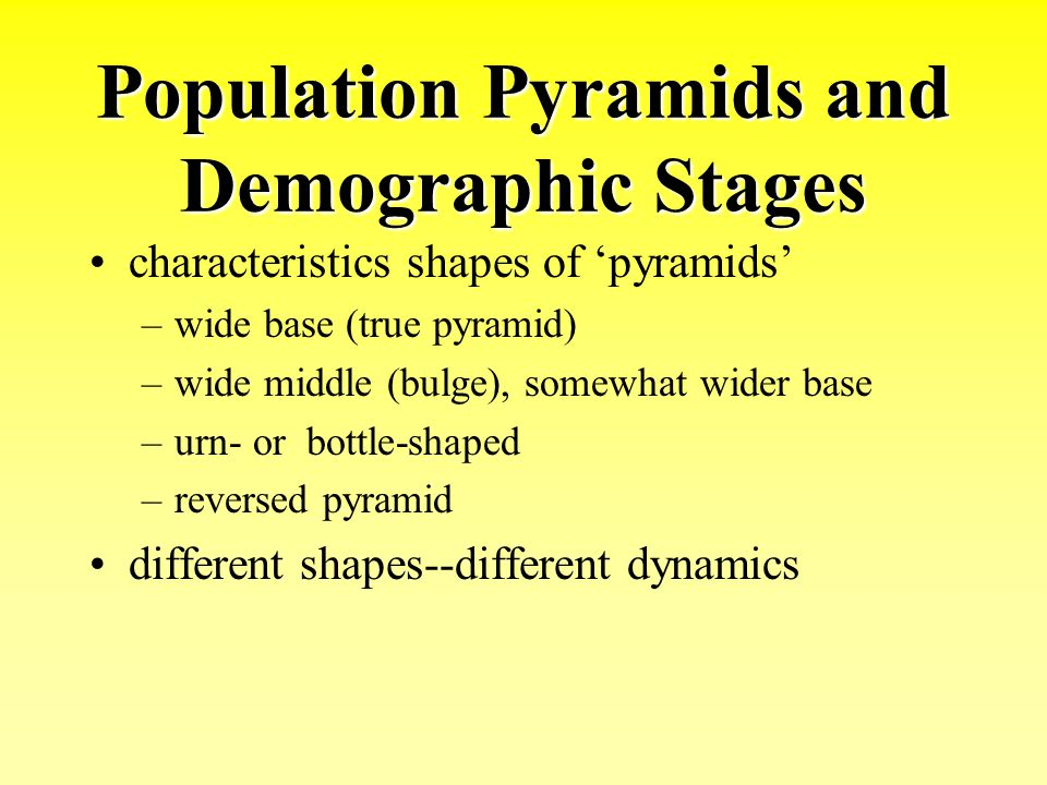 Population Pyramids and Demographic Stages characteristics shapes of 'pyramids' –wide base (true pyramid) –wide middle (bulge), somewhat wider base –u