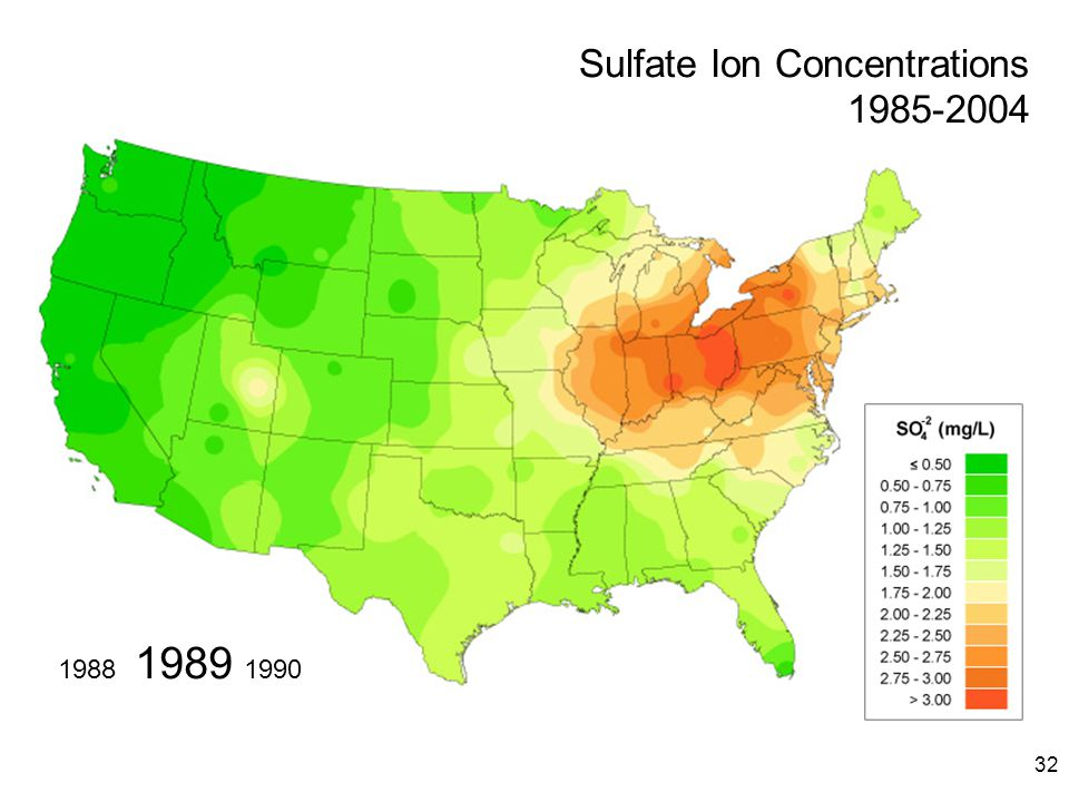 32 1989 19901988 Sulfate Ion Concentrations 1985-2004