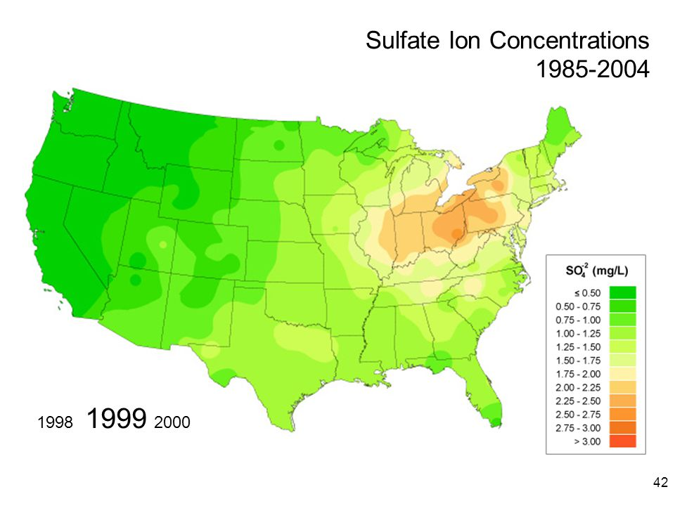 42 1999 20001998 Sulfate Ion Concentrations 1985-2004
