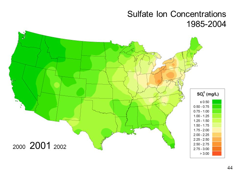 44 2001 20022000 Sulfate Ion Concentrations 1985-2004