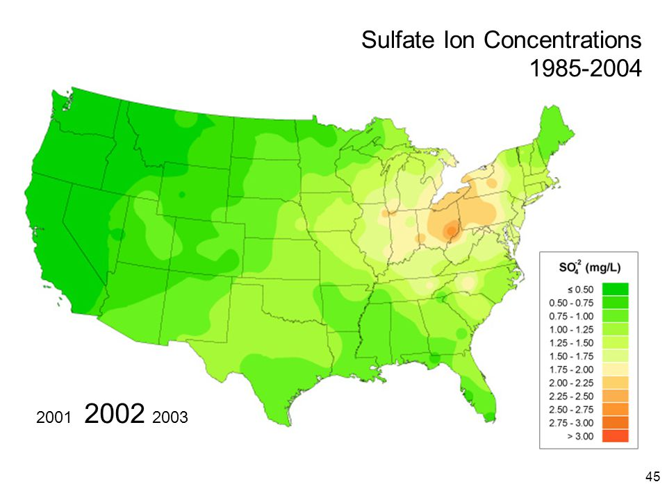 45 2002 20032001 Sulfate Ion Concentrations 1985-2004
