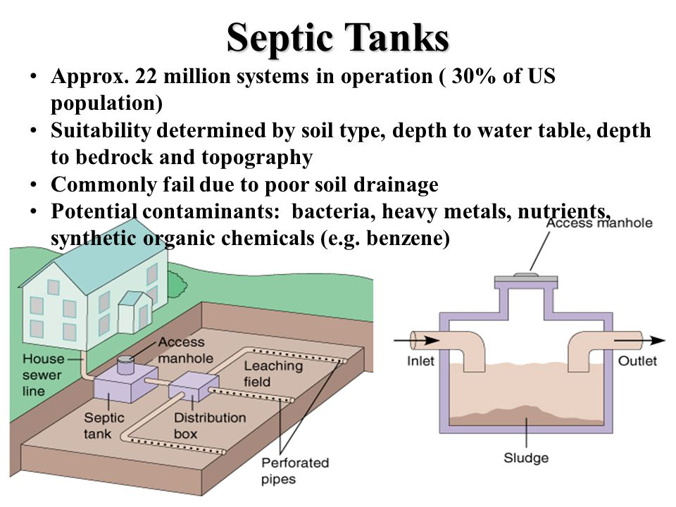 Septic Tanks Approx. 22 million systems in operation ( 30% of US population) Suitability determined by soil type, depth to water table, depth to bedro