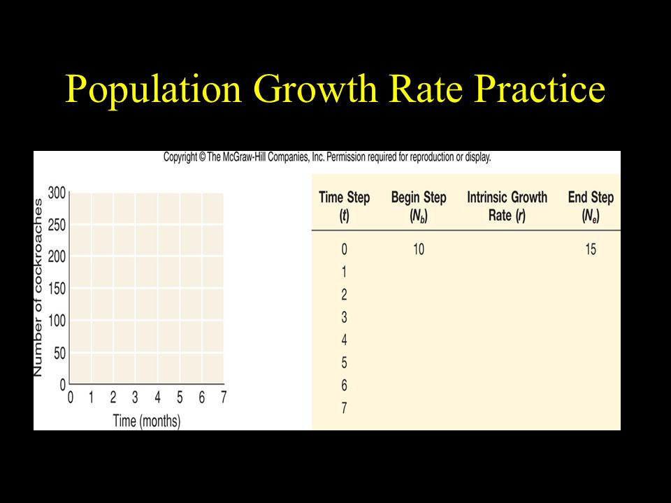 J-curve – Exponential Growth