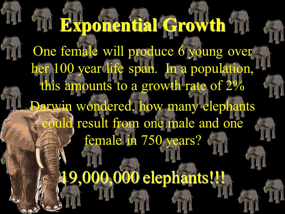 Exponential Growth As early as Darwin, scientists have realized that populations have the ability to grow exponentially All populations have this ability, although not all populations realized this type of growth Darwin pondered the question of exponential growth.