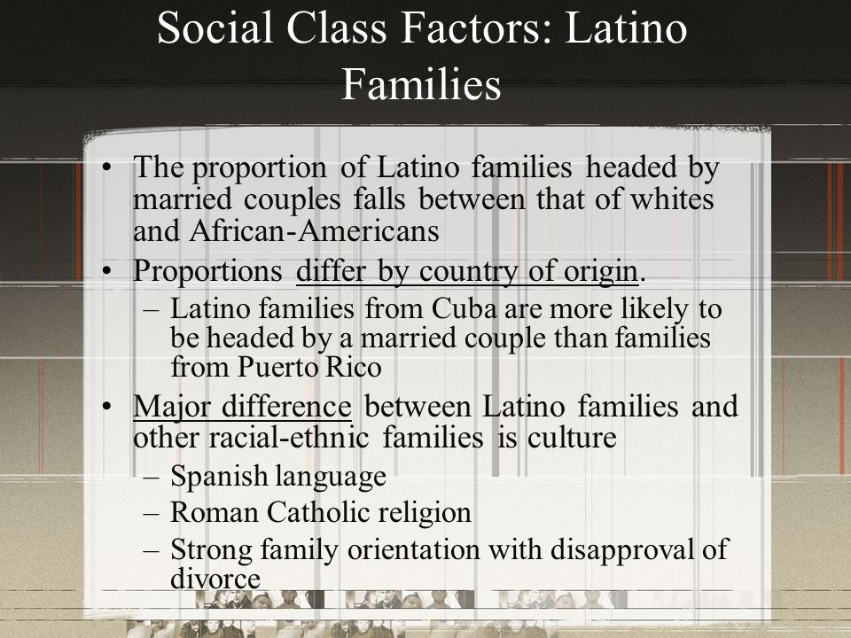 Social Class Factors: Latino Families The proportion of Latino families headed by married couples falls between that of whites and African-Americans Proportions differ by country of origin.