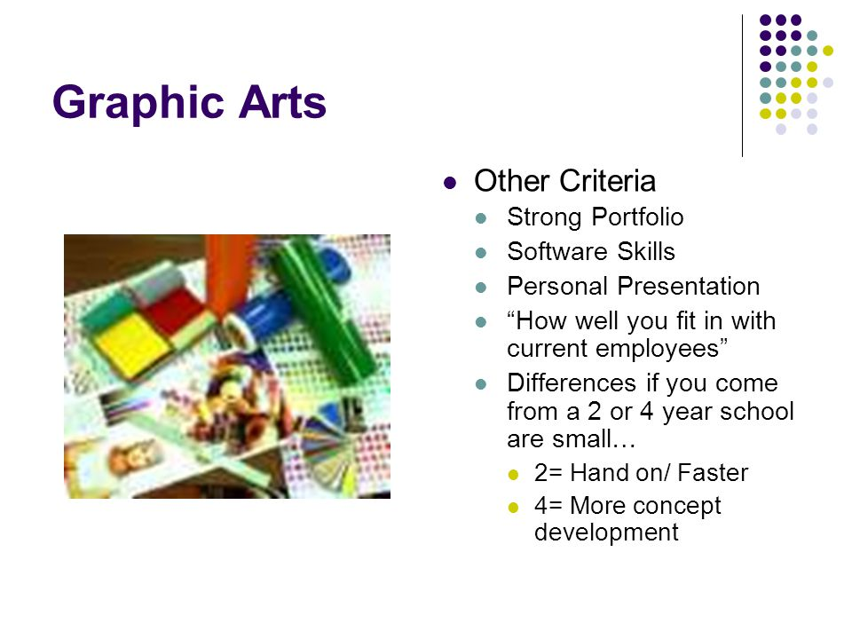 Graphic Arts Other Criteria Strong Portfolio Software Skills Personal Presentation How well you fit in with current employees Differences if you come from a 2 or 4 year school are small… 2= Hand on/ Faster 4= More concept development