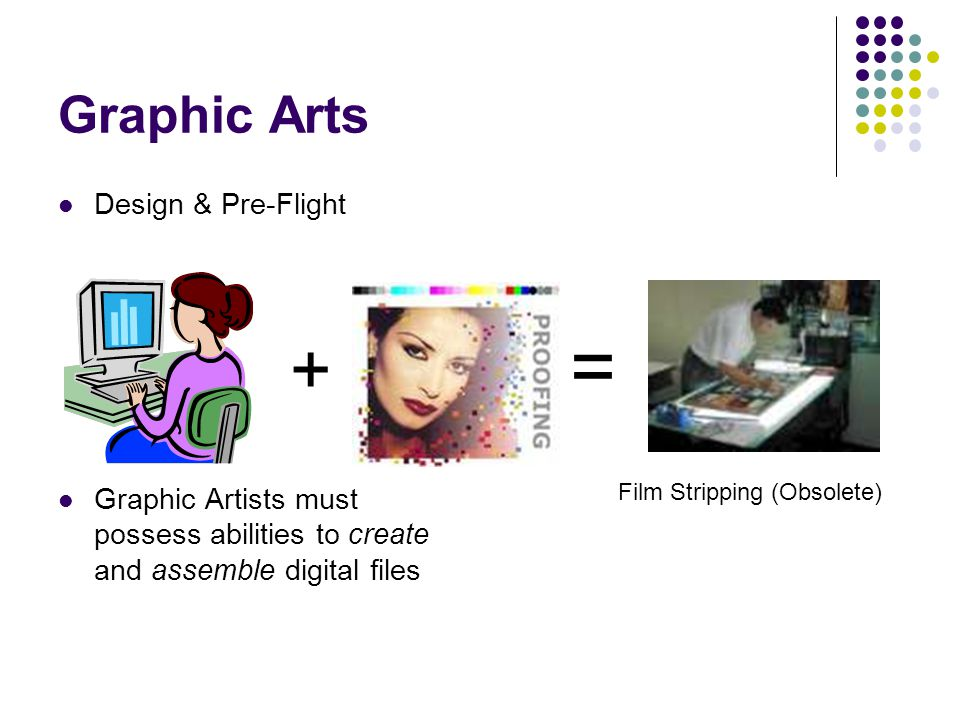 Graphic Arts Design & Pre-Flight Graphic Artists must possess abilities to create and assemble digital files Film Stripping (Obsolete) + =