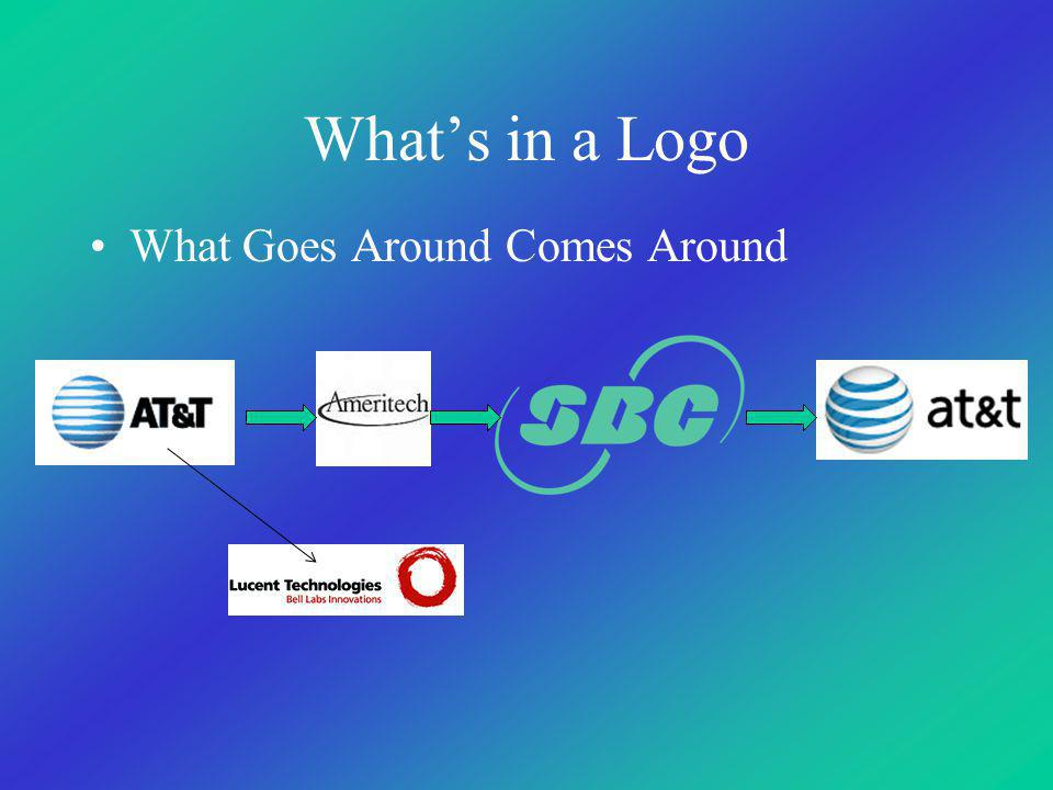 What's in a Logo What Goes Around Comes Around