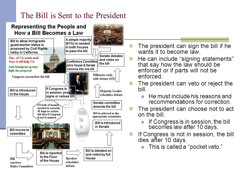"The Bill is Sent to the President The president can sign the bill if he wants it to become law. He can include ""signing statements"" that say how the l"