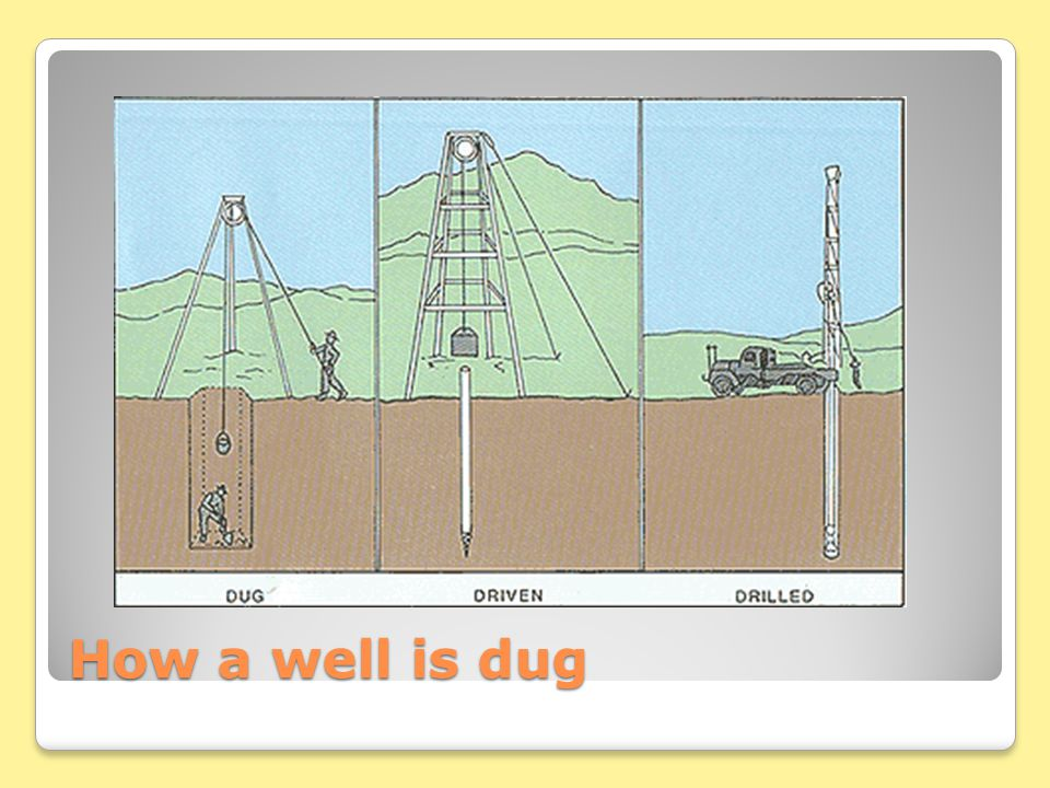 How a well is dug