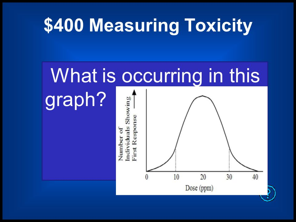 $200 Measuring Toxicity Highly persistent organic pollutants are toxic because…?
