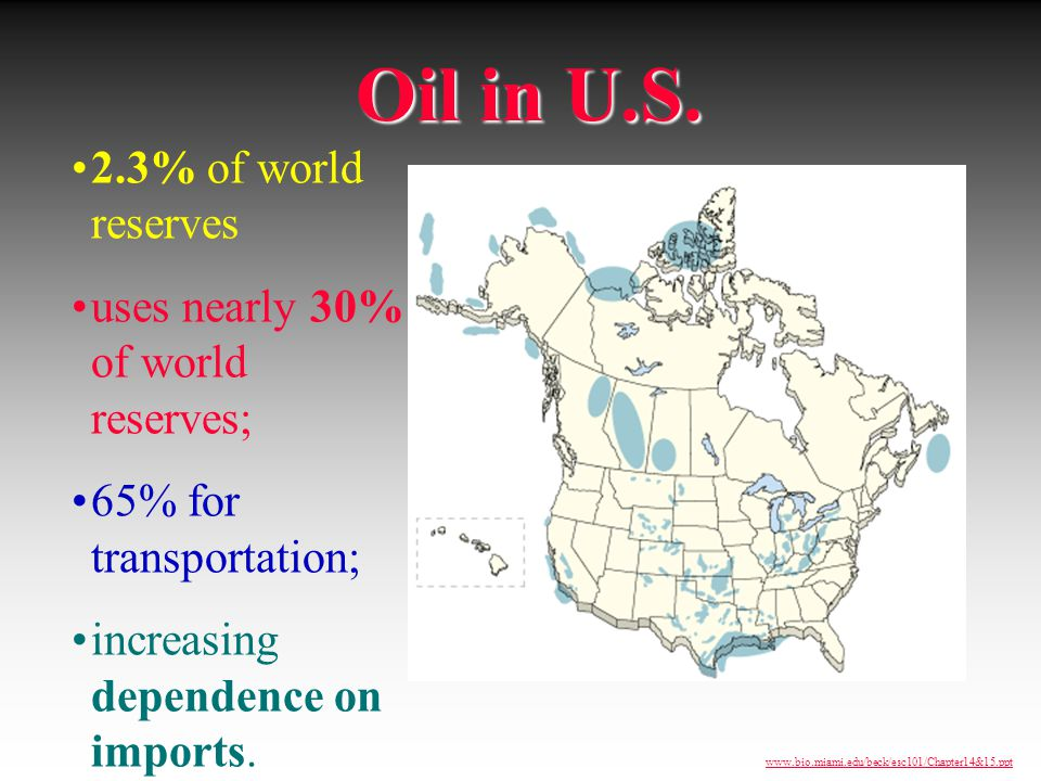 Oil in U.S. 2.3% of world reserves uses nearly 30% of world reserves; 65% for transportation; increasing dependence on imports. www.bio.miami.edu/beck