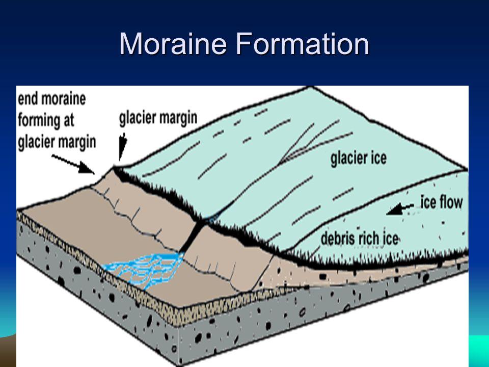 Moraine Formation