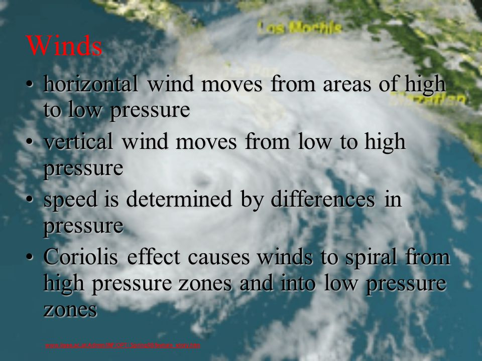 Winds horizontal wind moves from areas of high to low pressurehorizontal wind moves from areas of high to low pressure vertical wind moves from low to high pressurevertical wind moves from low to high pressure speed is determined by differences in pressurespeed is determined by differences in pressure Coriolis effect causes winds to spiral from high pressure zones and into low pressure zonesCoriolis effect causes winds to spiral from high pressure zones and into low pressure zones www.iiasa.ac.at/Admin/INF/OPT/ Spring98/feature_story.htm