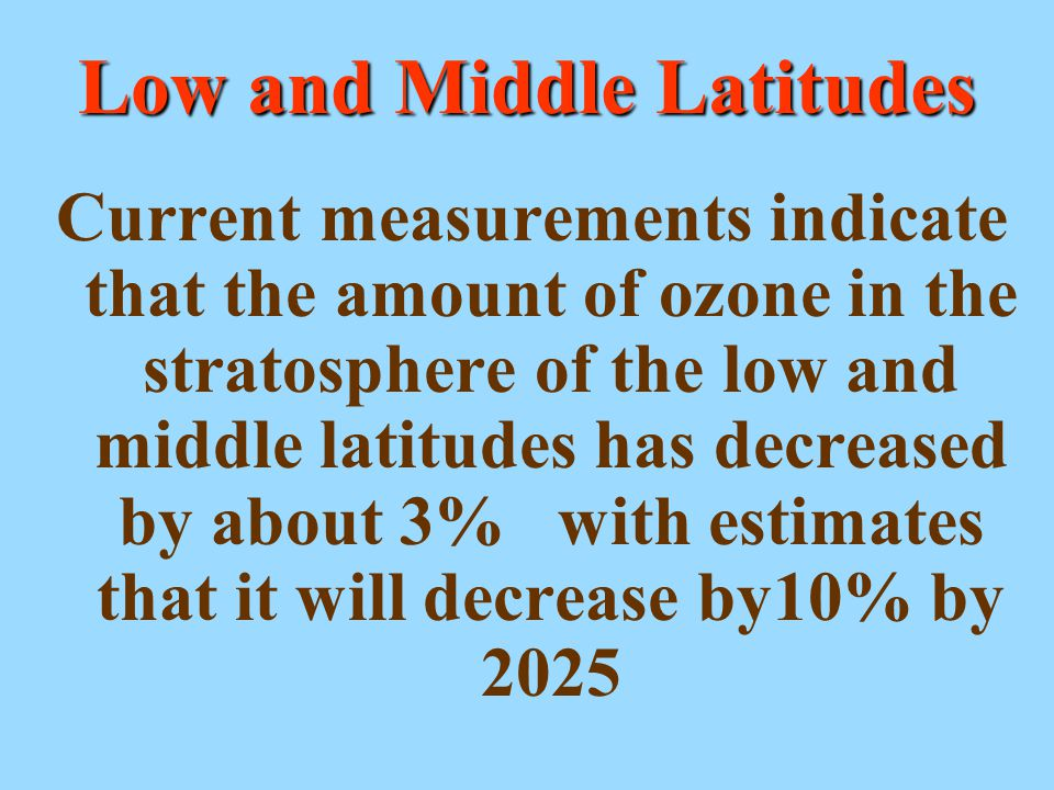 Current measurements indicate that the amount of ozone in the stratosphere of the low and middle latitudes has decreased by about 3% with estimates th