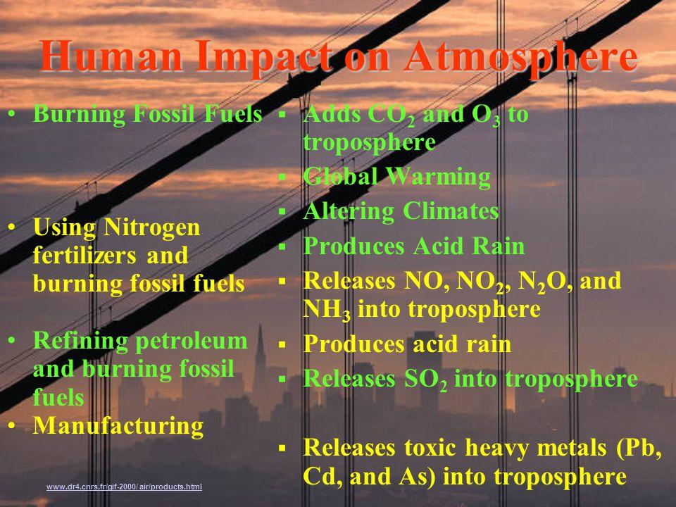 Human Impact on Atmosphere Burning Fossil Fuels Using Nitrogen fertilizers and burning fossil fuels Refining petroleum and burning fossil fuels Manufa