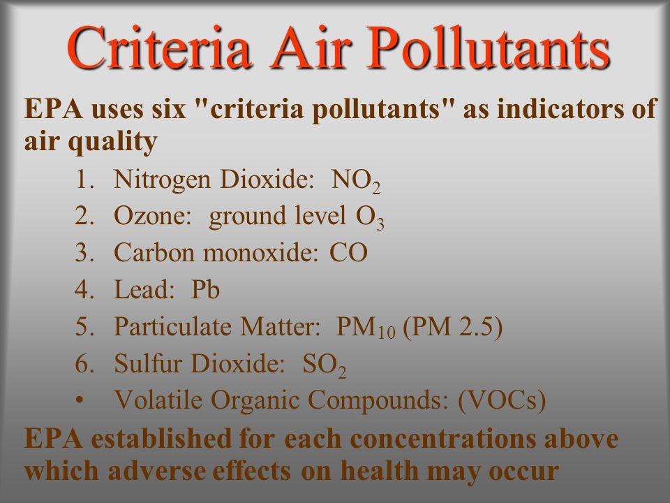 Criteria Air Pollutants EPA uses six