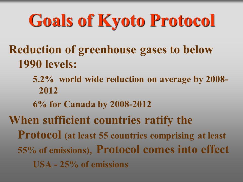 Goals of Kyoto Protocol Reduction of greenhouse gases to below 1990 levels: 5.2% world wide reduction on average by 2008- 2012 6% for Canada by 2008-2