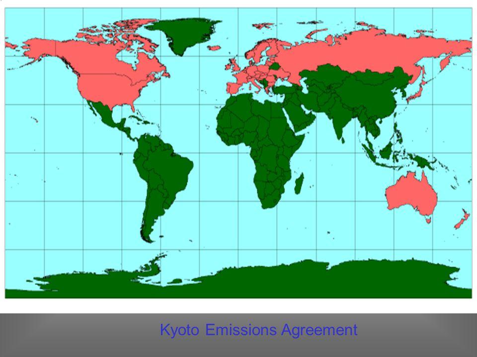 Kyoto Emissions Agreement