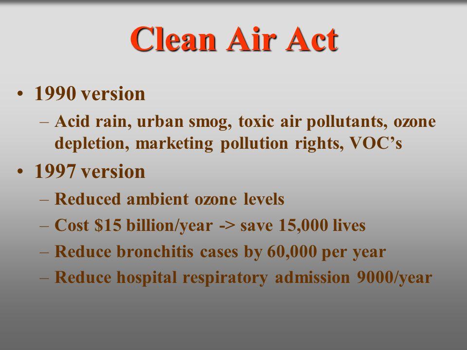 Clean Air Act 1990 version –Acid rain, urban smog, toxic air pollutants, ozone depletion, marketing pollution rights, VOC's 1997 version –Reduced ambi