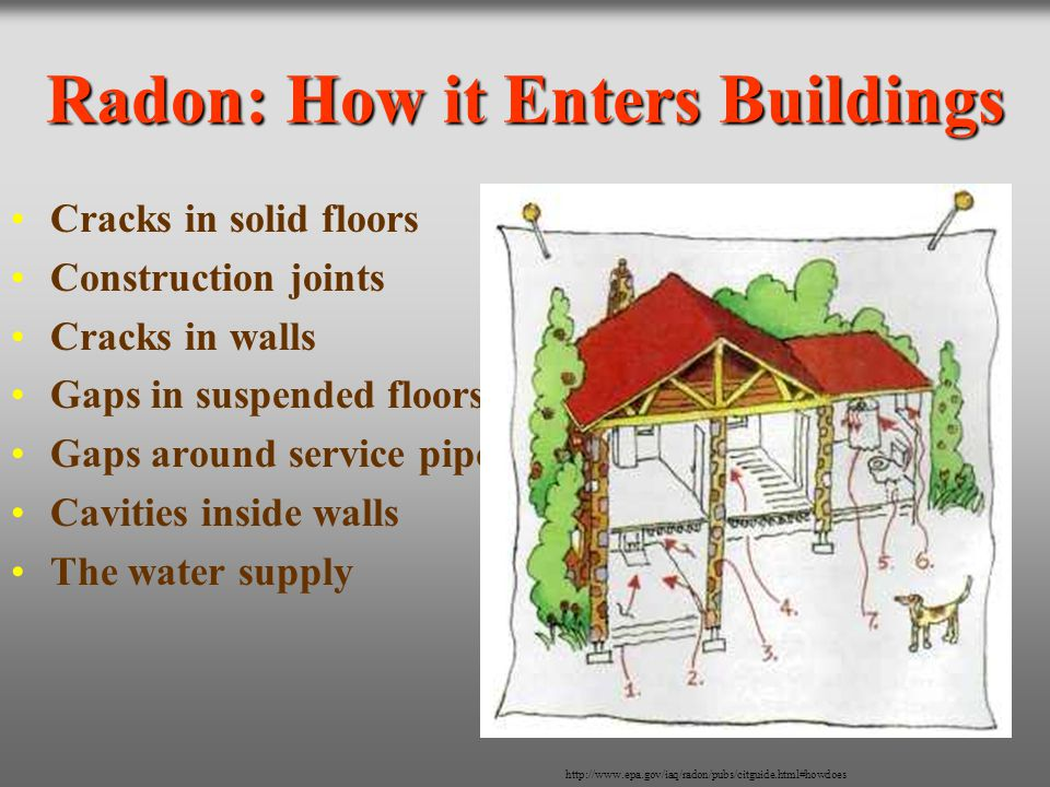 Radon: How it Enters Buildings Cracks in solid floors Construction joints Cracks in walls Gaps in suspended floors Gaps around service pipes Cavities