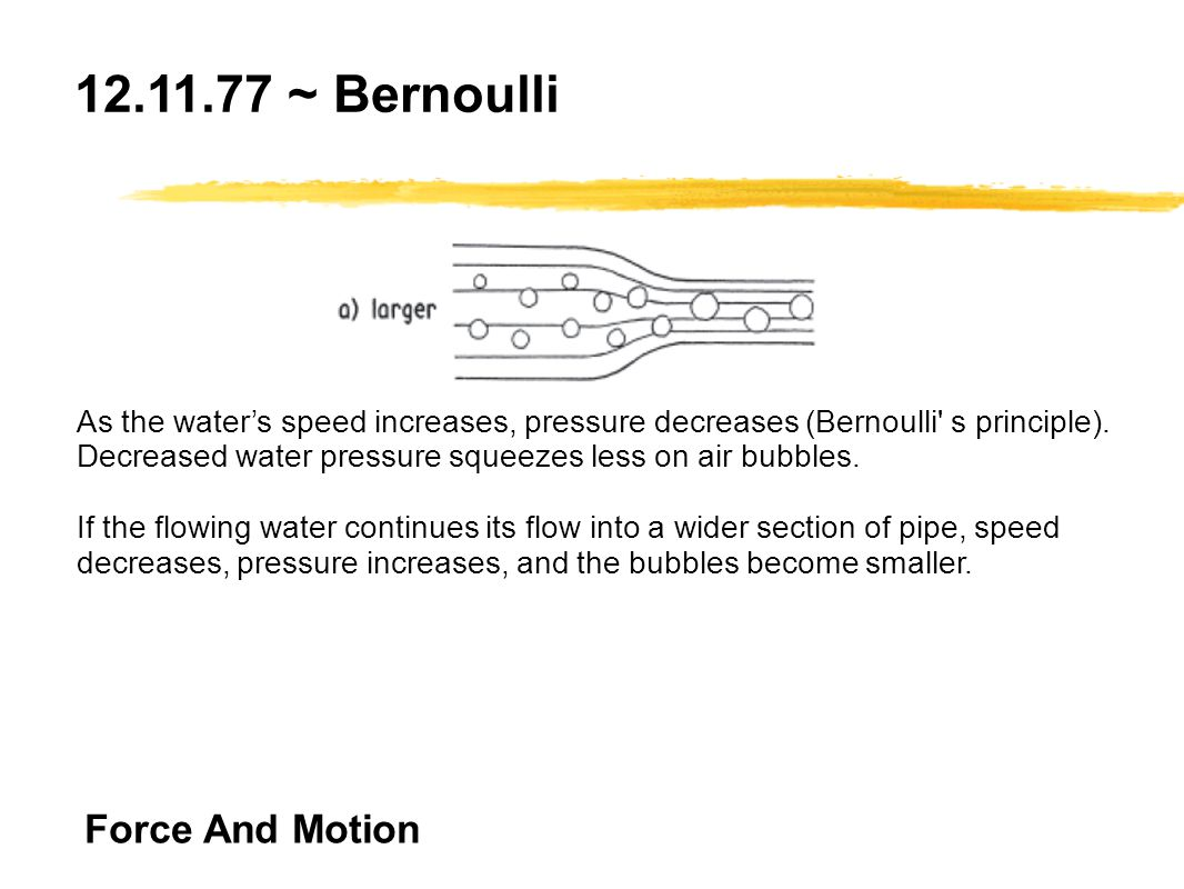 12.11.77 ~ Bernoulli As the water's speed increases, pressure decreases (Bernoulli' s principle). Decreased water pressure squeezes less on air bubble