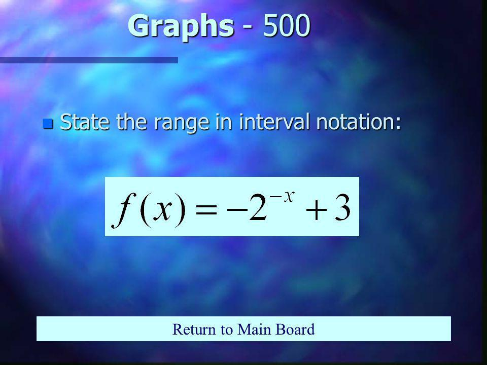 Graphs - 400 n What is the asymptote: Return to Main Board